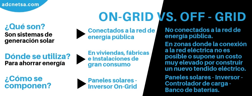 Sistemas ON-GRID VS. OFF-GRID